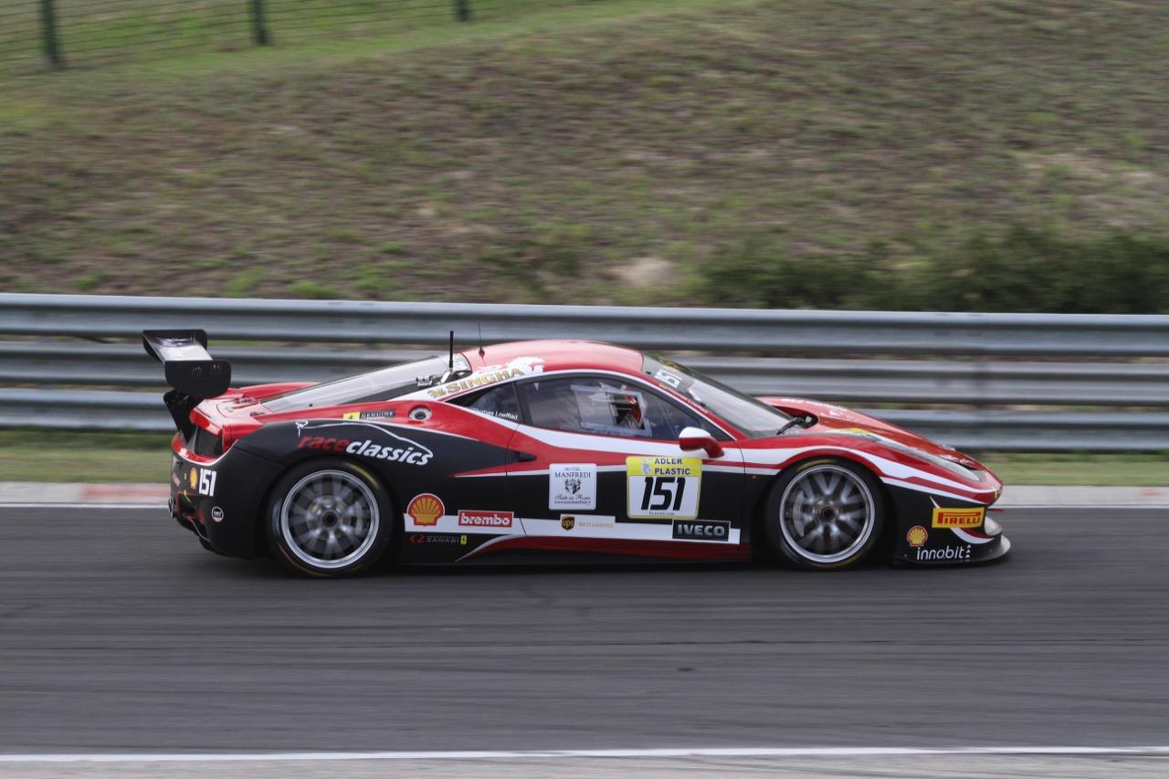 Ferrari Challenge 2015 Hungaroring, Hungary 26-28 06 2015