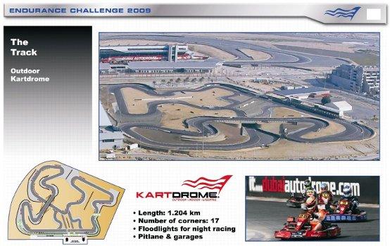 """Il team tutto femminile """"Kayak"""" difenderà i colori italiani alla 24 Ore Karting di Dubai"""