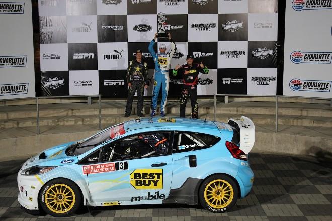 Marcus Grönholm domina la prima prova del Global Rallycross