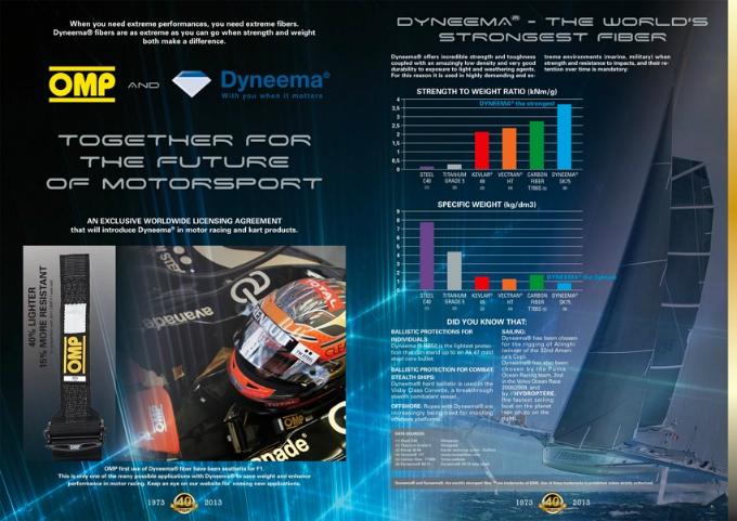 OMP Racing-DSM Dyneema: binomio vincente
