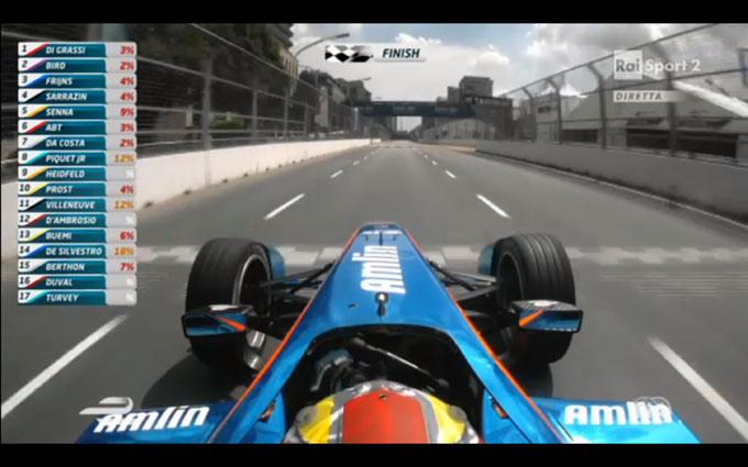 Formula E – Putrajaya: Incredibile Successo di Di Grassi! Problemi per le Renault e.dams