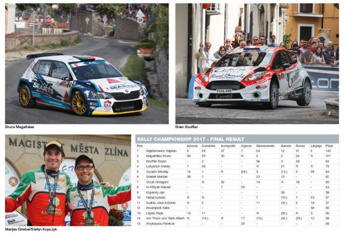 """FIA ERC – Ecco """"Rallying 2017 – Moving Moments"""": il nuovo libro dell'agenzia McKlein"""