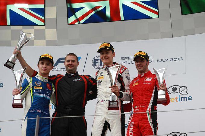 F2 | Russell mattatore nel weekend del GP d'Austria, Markelov vince la sprint race