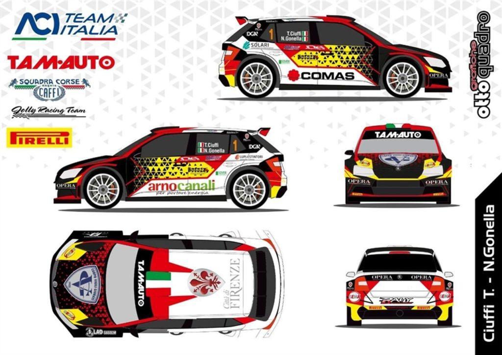 CIR | Ciuffi e Gonella dirottano sul Rally Il Ciocco con la Skoda Fabia R5