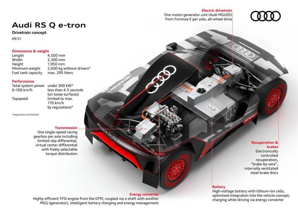 Dakar   Audi RS Q e-tron, uno sguardo ravvicinato